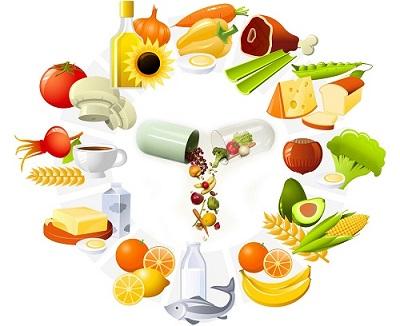 Đừng bỏ quên Thực phẩm chức năng